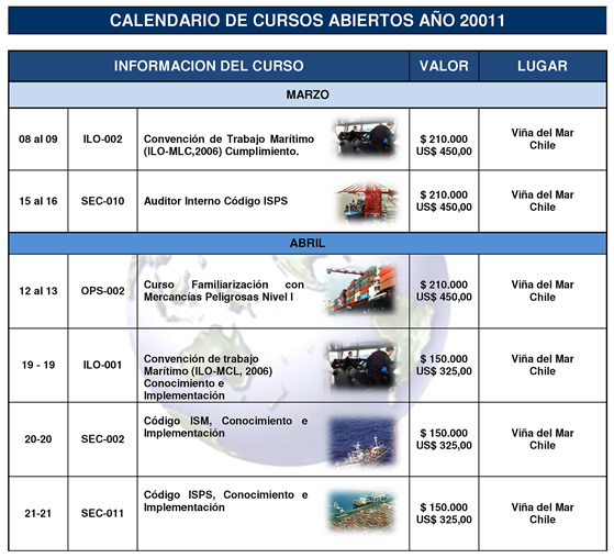 Calendario Cursos ABSG Chile Training