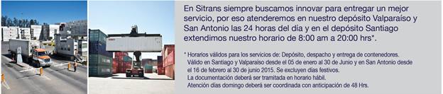 Sitrans - 24/7